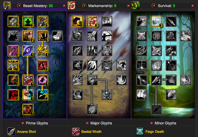Pve beast mastery bm hunter talent guide & glyphs wow cataclysm.